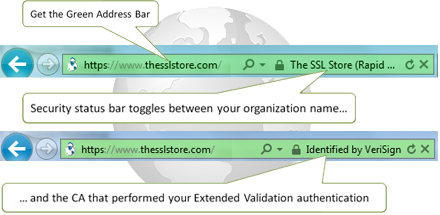 Green Address Bar EV