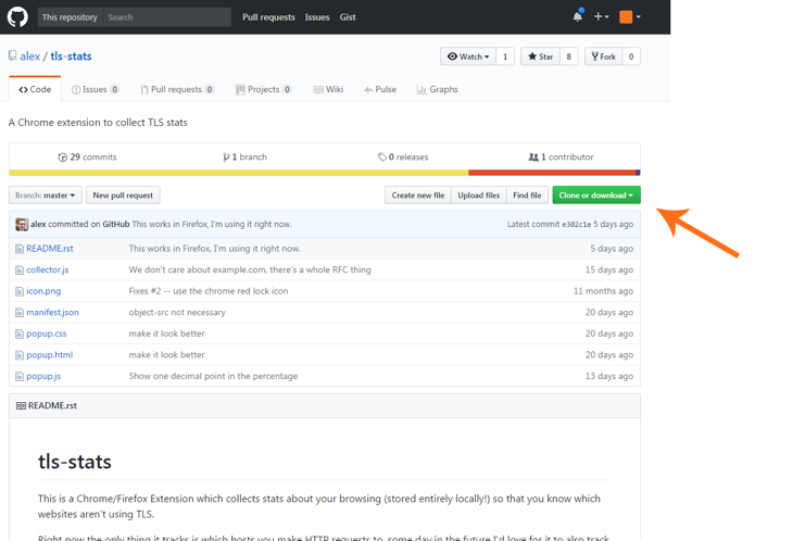 Install a Chrome Extension From Github: How to do it in just
