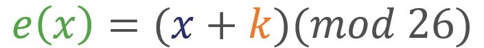 caesar cipher formula