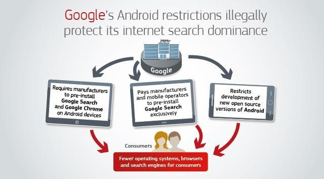 Why the EU is fining Google