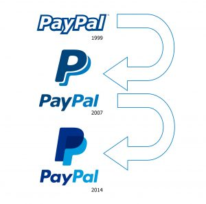 How to tell if an email is really from PayPal