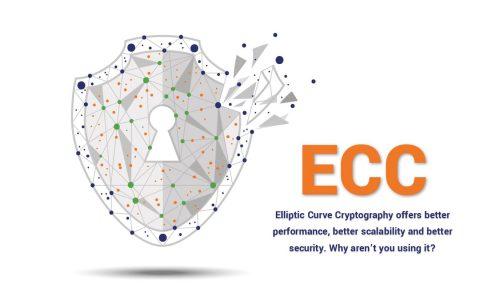 You should be using ECC for your SSL/TLS certificates