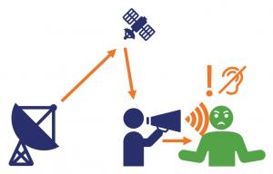 develop a comprehensive communications plan