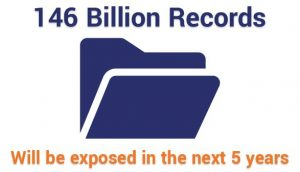 146-billion records will be exposed by data breaches in the next five years.