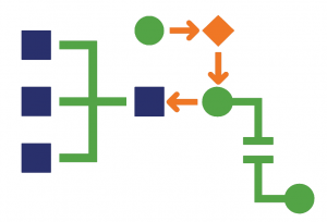 Outline alternative work capabilities and redundancies
