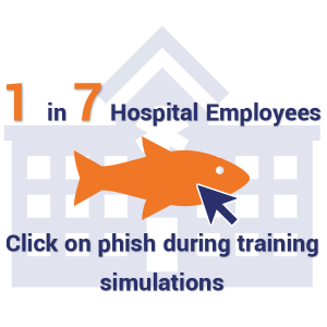 HIPAA phish