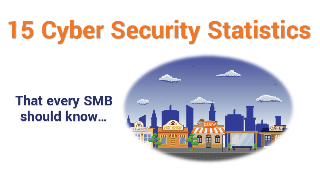 15 Small Business Cyber Security Statistics That You Need to