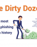 The Dirty Dozen: The 12 Most Costly Phishing Attack Examples