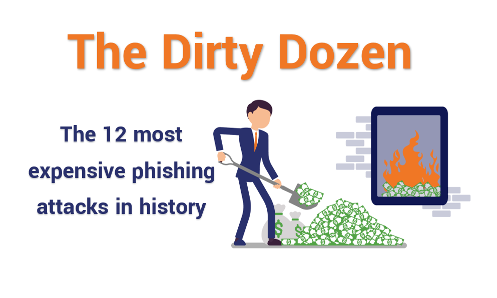 The Dirty Dozen: The 12 Most Costly Phishing Attack Examples - Hashed Out  by The SSL Store™