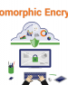 What is Homomorphic Encryption?