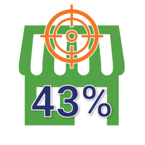 Fifteen Small Business Cyber Security Statistics That You Need To Know