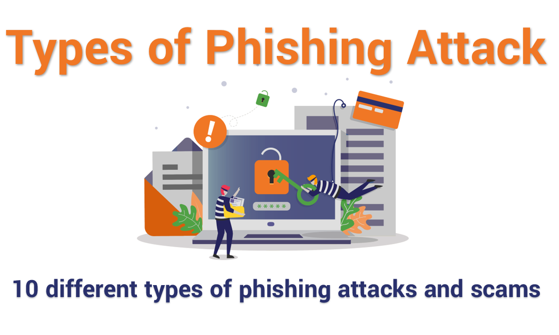 10 Types of Phishing Attacks and Phishing Scams - Hashed Out