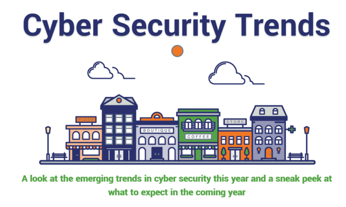 The Top Cyber Security Trends in 2019 (and What to Expect in 2020)