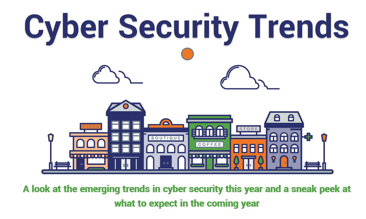 Coffee Trends 2020.The Top Cyber Security Trends In 2019 And What To Expect In