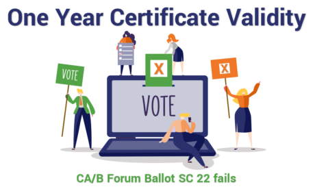 SSL Certificates: One Year Max Validity Ballot fails at the CA/B Forum