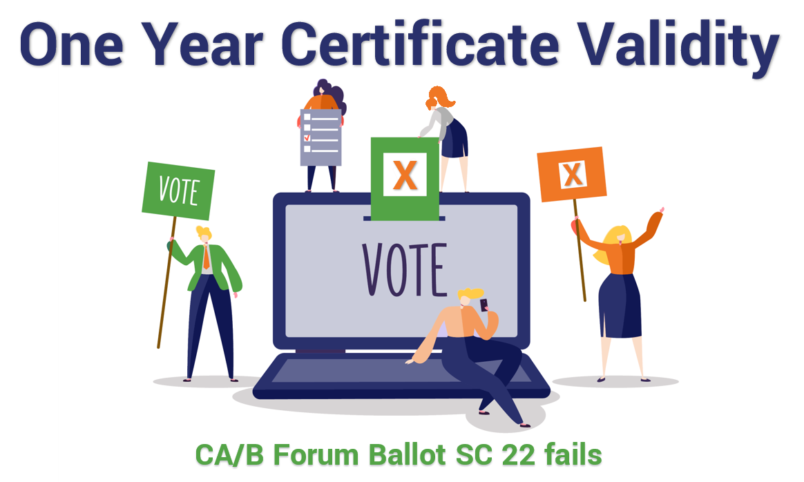 SSL Certificates: One Year Max Validity Ballot fails at the