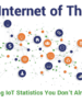 20 Surprising IoT Statistics You Don't Already Know