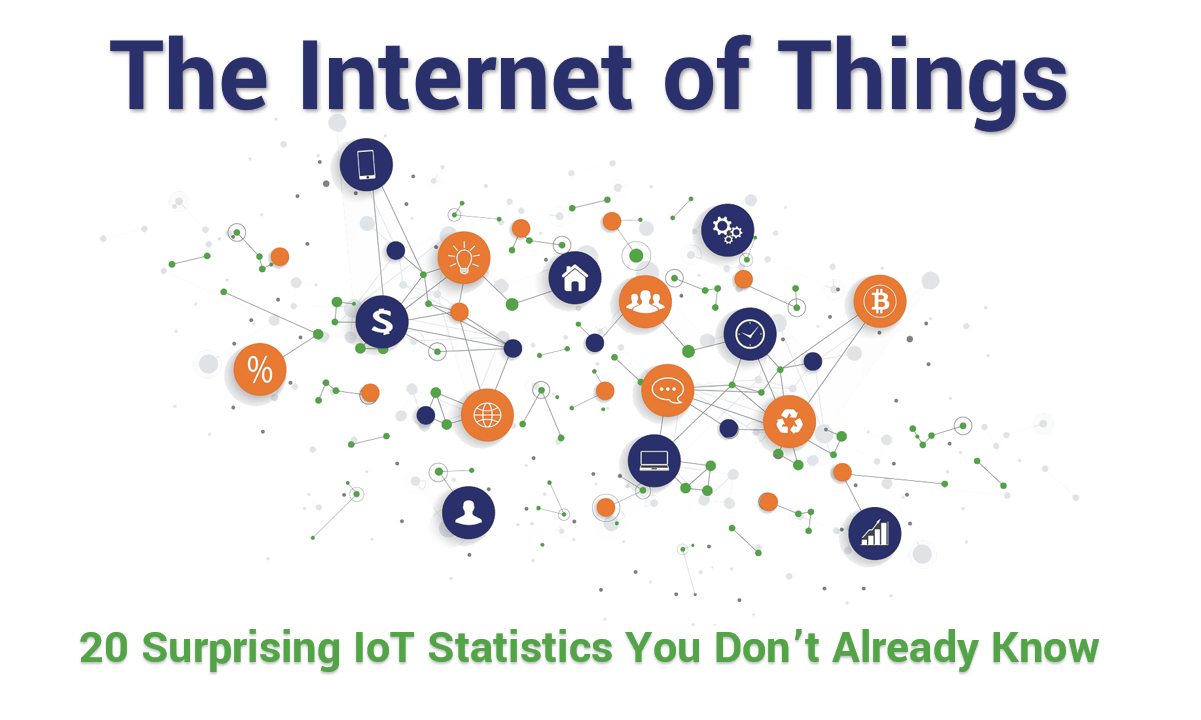 20 Surprising IoT Statistics You Don't Already Know - Hashed