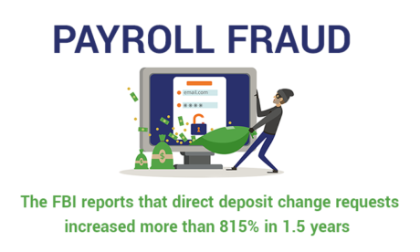 Payroll Fraud: A Growing BEC Threat to Businesses and Employees Alike
