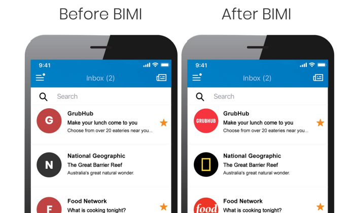 Before Bimi and After Bimi with Verified Mark Certificates