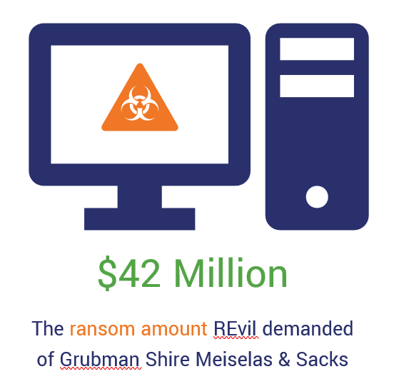 Cybersecurity for law firms graphic representing a $42 million ransom demand