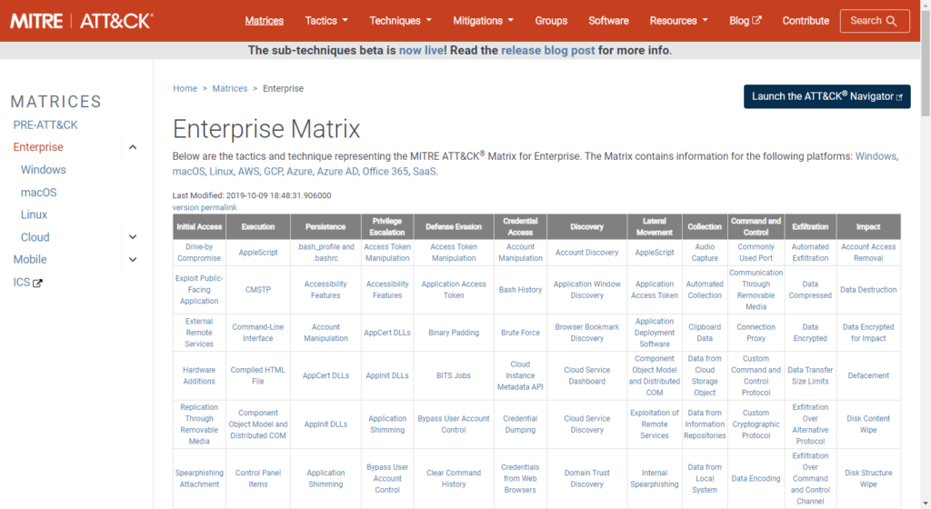 Screenshot of the Mitre Att&ck Enterprise Matrix that some BAS technologies pull from