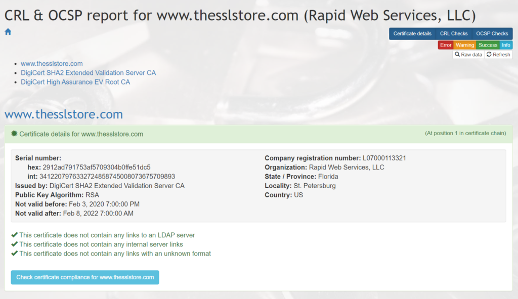 Crl Explained What Is A Certificate Revocation List Hashed Out By The Ssl Store