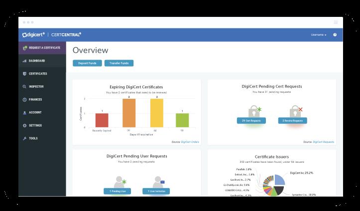 DigiCert CertCentral certificate management platform screenshot