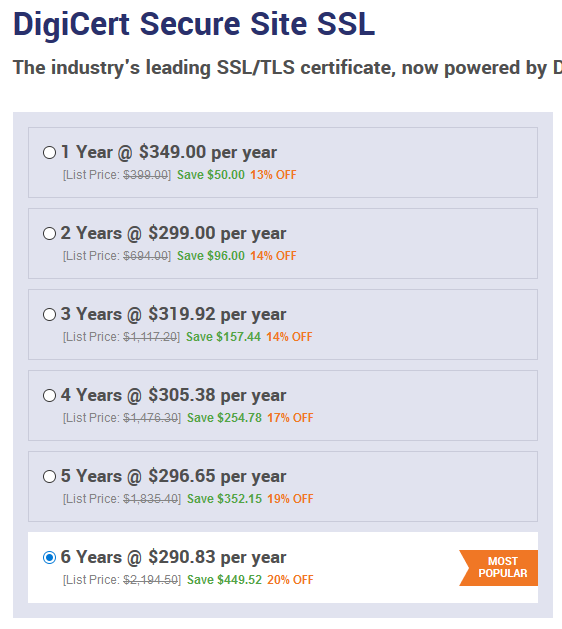 DigiCert Secure Site SSL Multi-Year Options