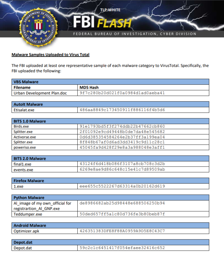 A screenshot from the FBI IC3 Alert that lists the 8 types of malware