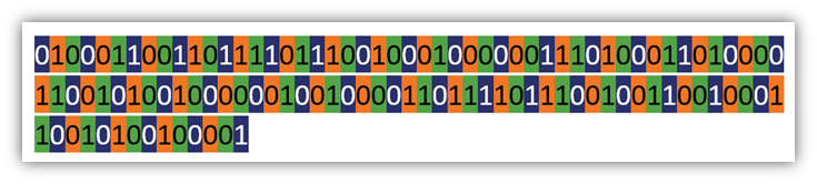 Block cipher vs stream cipher graphic: This image illustrates a message being divided up into individual bits for encryption.