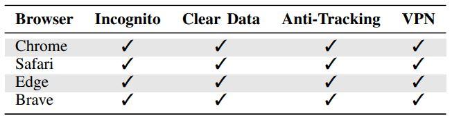 Favicon tracking compatibility