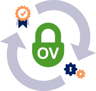 OV Validation