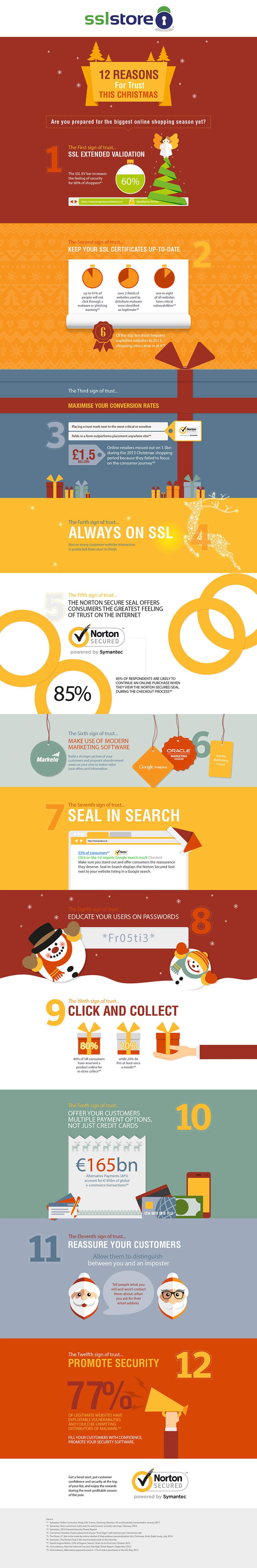 CHRISTMAS Tips for Online Shopping