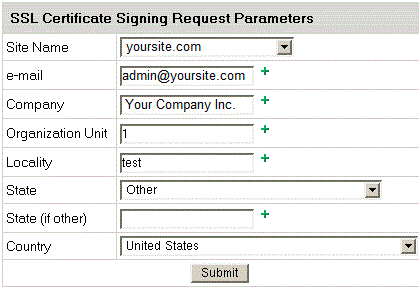 CSR Parameters